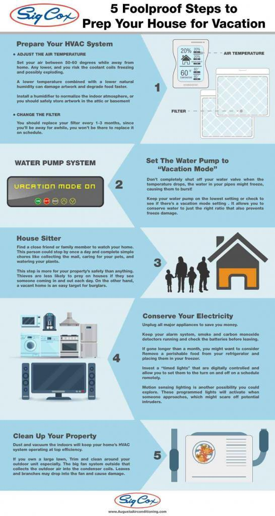 Details Infographic with 5 Steps to Prep Your Home for Vacation