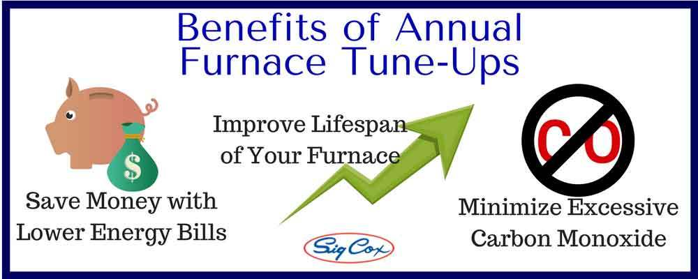 Benefits of Annual Furnace Tune-Ups